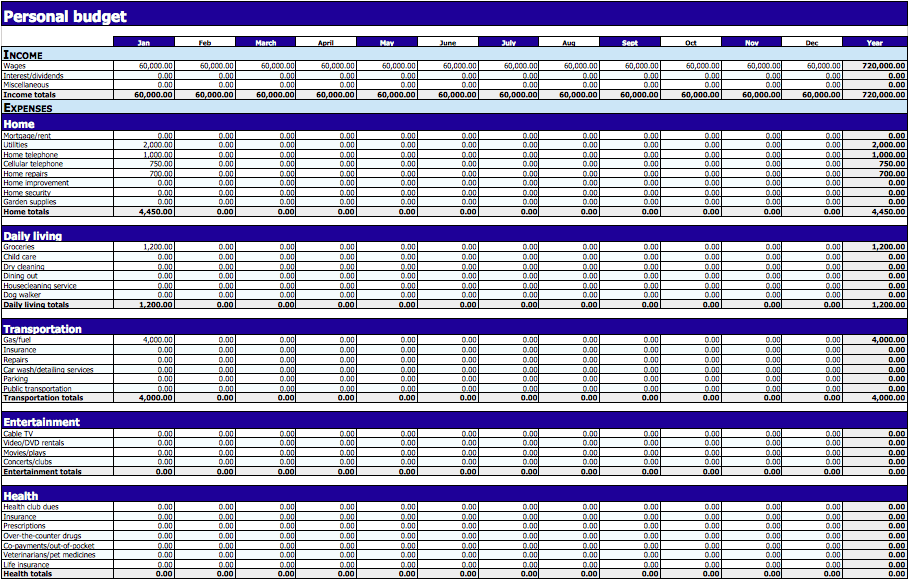 Personal Budget Template For Numbers Free Iwork Templates