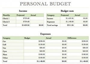 Yearly Budget Template For Numbers Free Iwork Templates