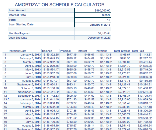 amortization schedule calculator 2 0