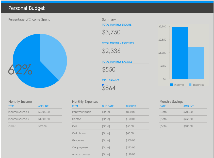 numbers personal monthly budget template